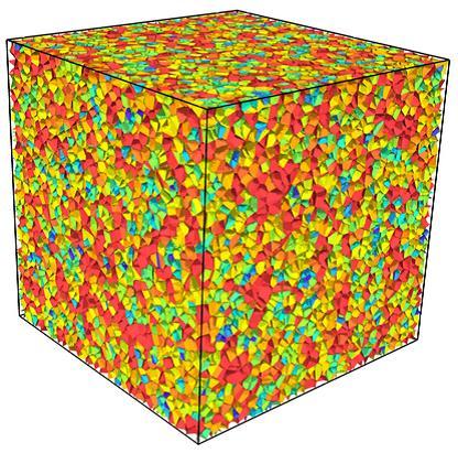 3D RVE of a 304L polycrystal